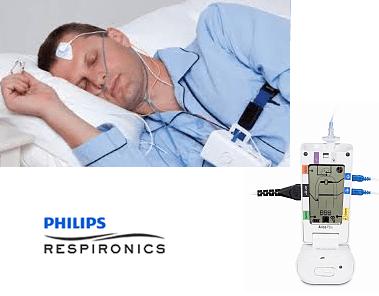 Home Sleep Test แบบละเอียด