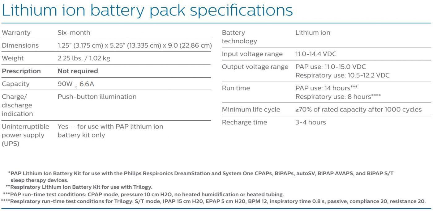 DreamStation PAP Battery Specifications
