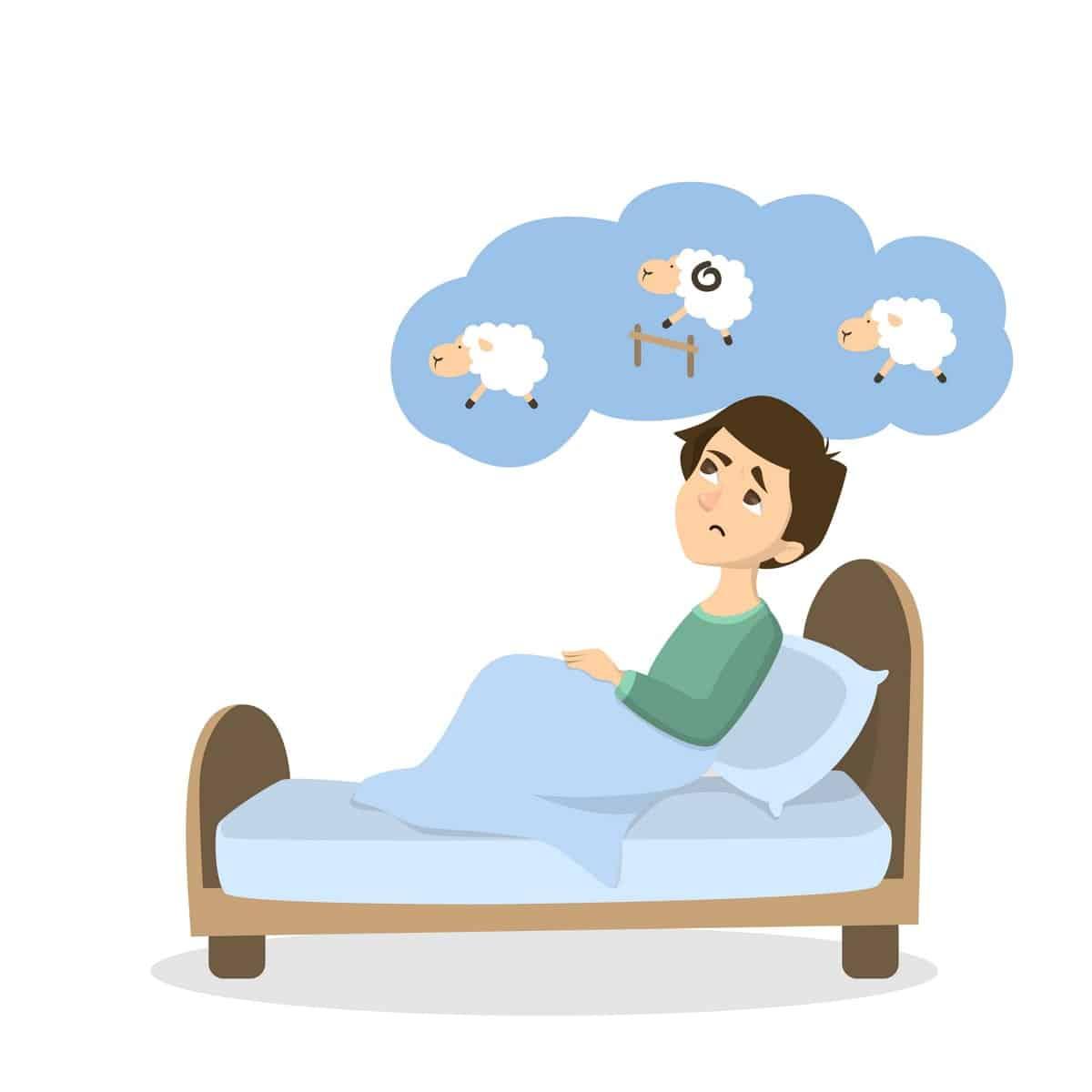 ความรุนแรงของโรคนอนไม่หลับ (insomnia)